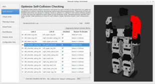 Self-collision checking optimisation in MoveIt! Adjacent links