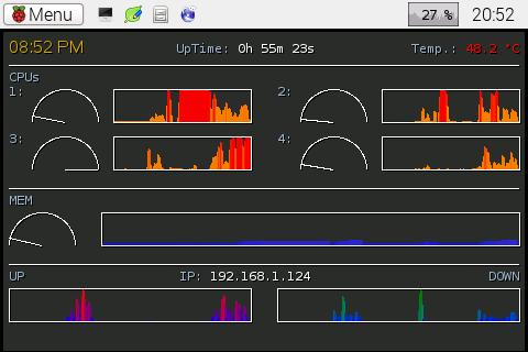 Custom Conky on the Raspberry Pi 2 (4/4)